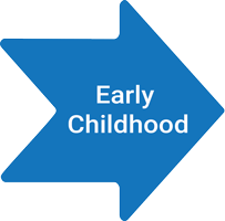 Austin Suzuki Early Childhood